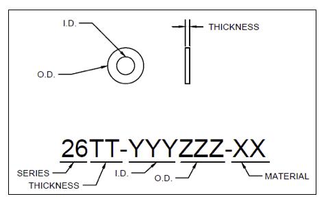 EMI/RFI Conductive Silicone Washer Sizes