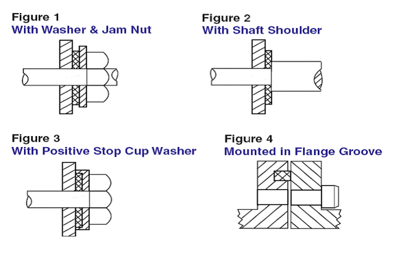 Mounting application examples for MAJR Products conductive silicone washers
