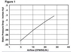 MAJR - emi vent panel air flow