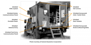 military truck diagram