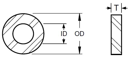 MAJR flat washers table diagram