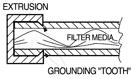 air filtration panels extrusion diagram