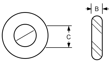 flat washers table diagram
